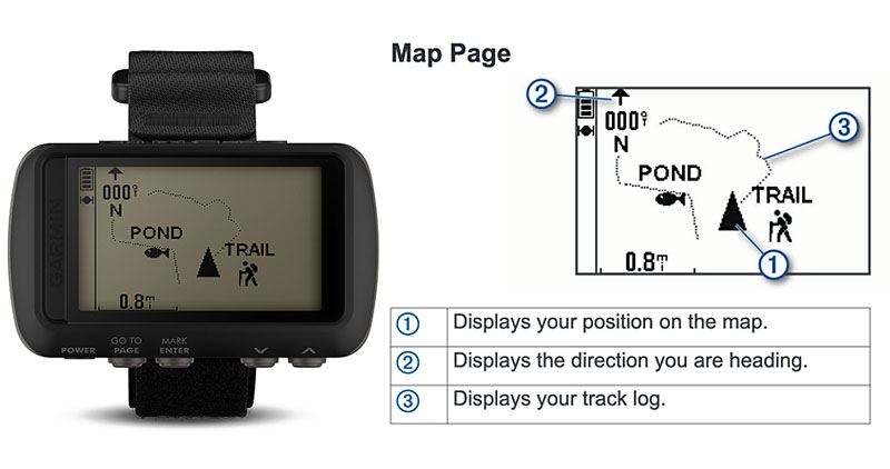 Garmin Foretrex 601/701 Menu Features