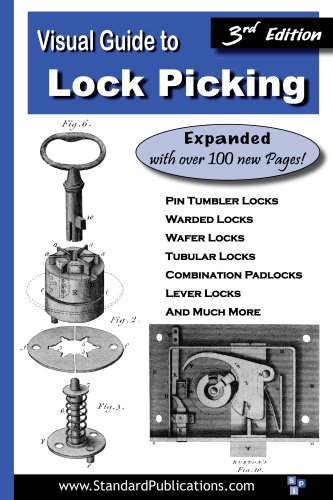 Bug-Out-Bag-Builder-Learning-how-to-pick-locks-1.jpg