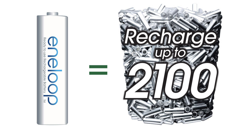 Panasonic eneloop batteries equals 2100 alkaline batteries