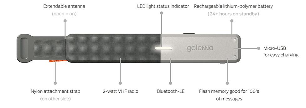 goTenna: off-grid messages & GPS tracking   Bug Out Bag Builder