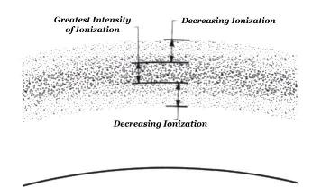 ionization_intensity.jpg
